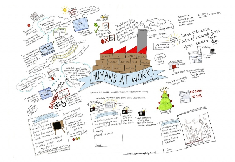 Artist Melissa Smith's visual notes taken during a Humans at Work workshop